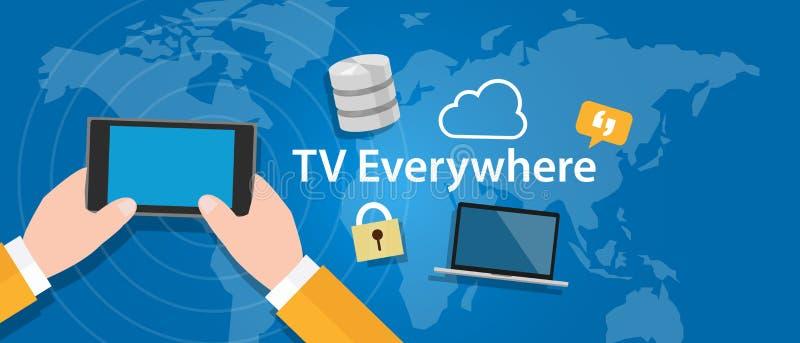 A tevê em toda parte olha a televisão no dispositivo móvel ilustração royalty free