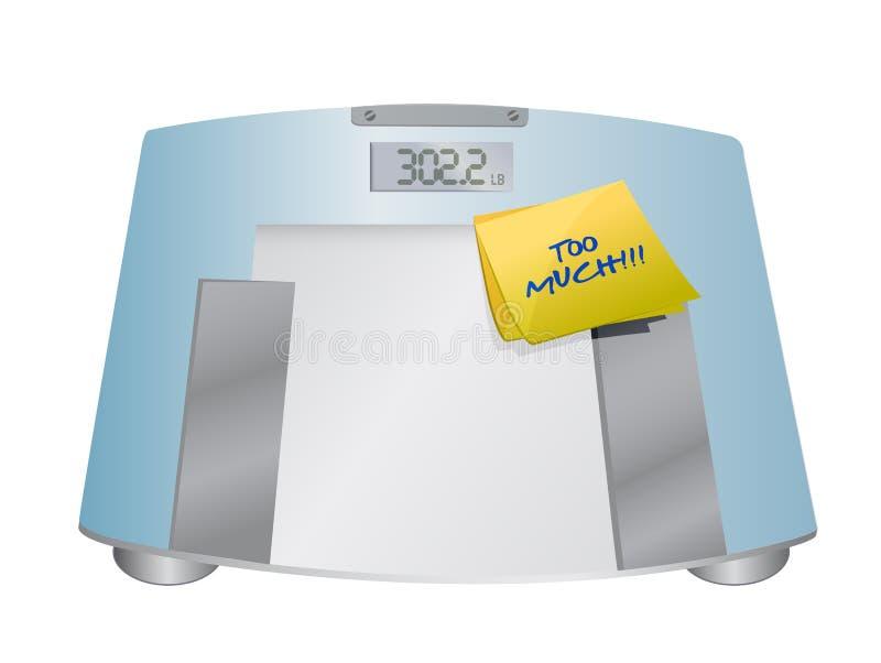Teveel teken op een gewichtsschaal. illustratie stock illustratie
