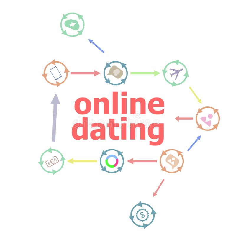 dating together with prices