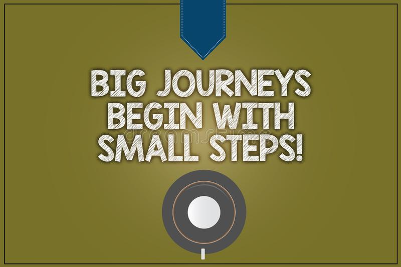 Text sign showing Big Journeys Begin With Small Steps. Conceptual photo One step at a time to reach your goals Coffee. Cup Saucer Top View photo Reflection on vector illustration