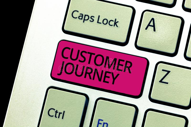 Text sign showing Customer Journey. Conceptual photo product of interaction between organization and customer.  royalty free stock image