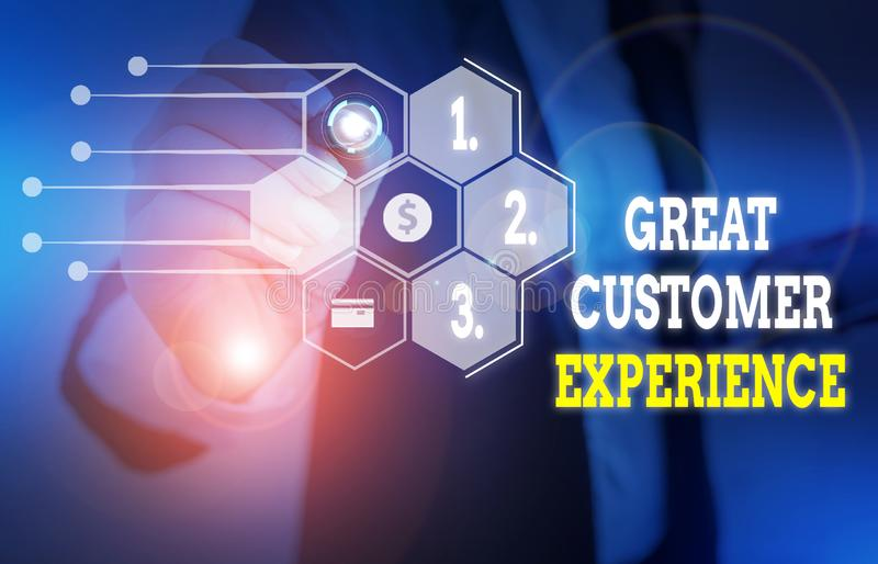 Text sign showing Great Customer Experience. Conceptual photo responding to clients with friendly helpful way Woman wear. Text sign showing Great Customer royalty free stock photo