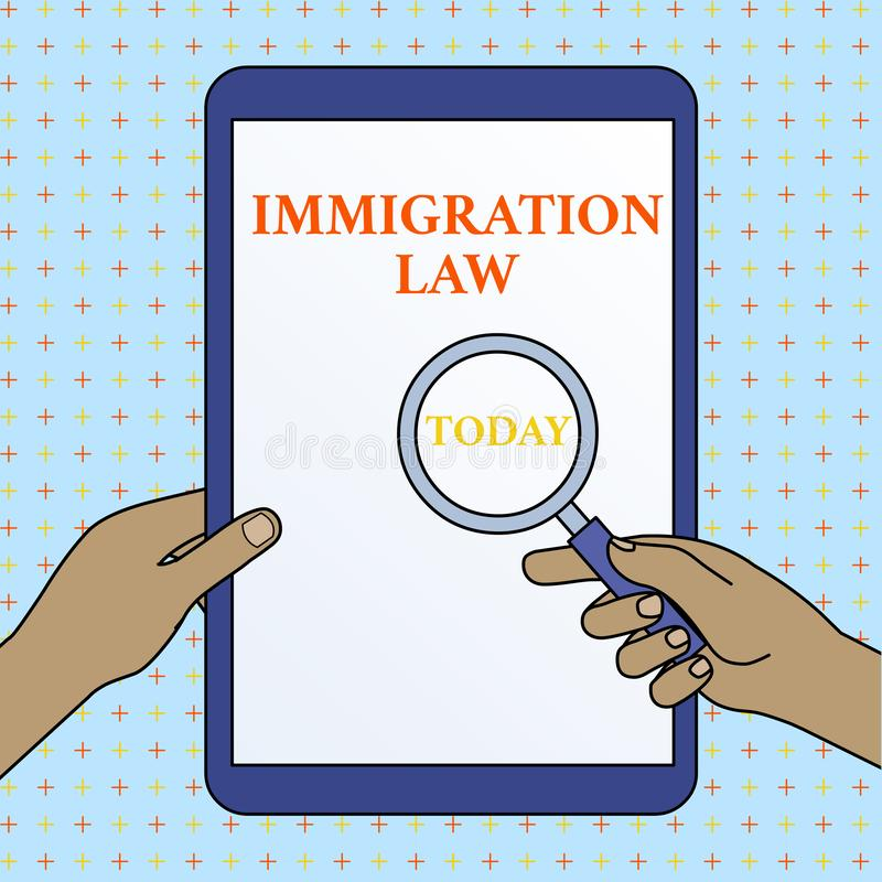Text sign showing Immigration Law. Conceptual photo Emigration of a citizen shall be lawful in making of travel Hands. Text sign showing Immigration Law stock illustration