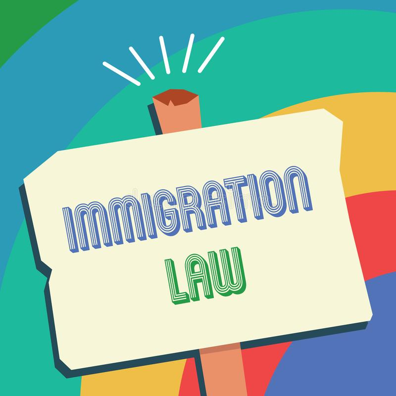 Text sign showing Immigration Law. Conceptual photo Emigration of a citizen shall be lawful in making of travel.  royalty free illustration
