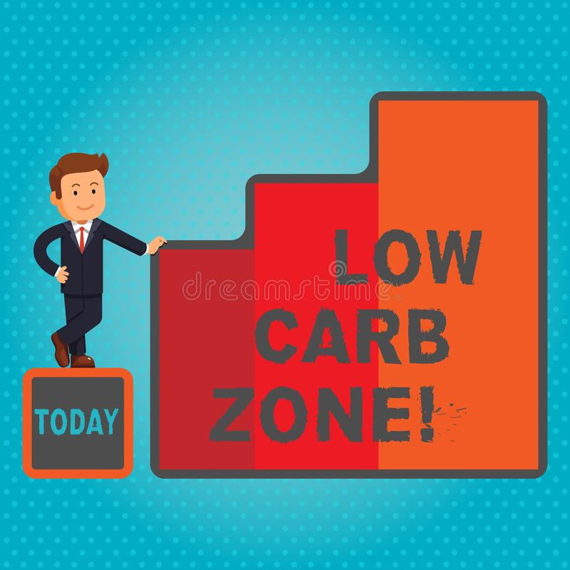 Text sign showing Low Carb Zone. Conceptual photo Healthy diet for losing weight eating more proteins sugar free. vector illustration
