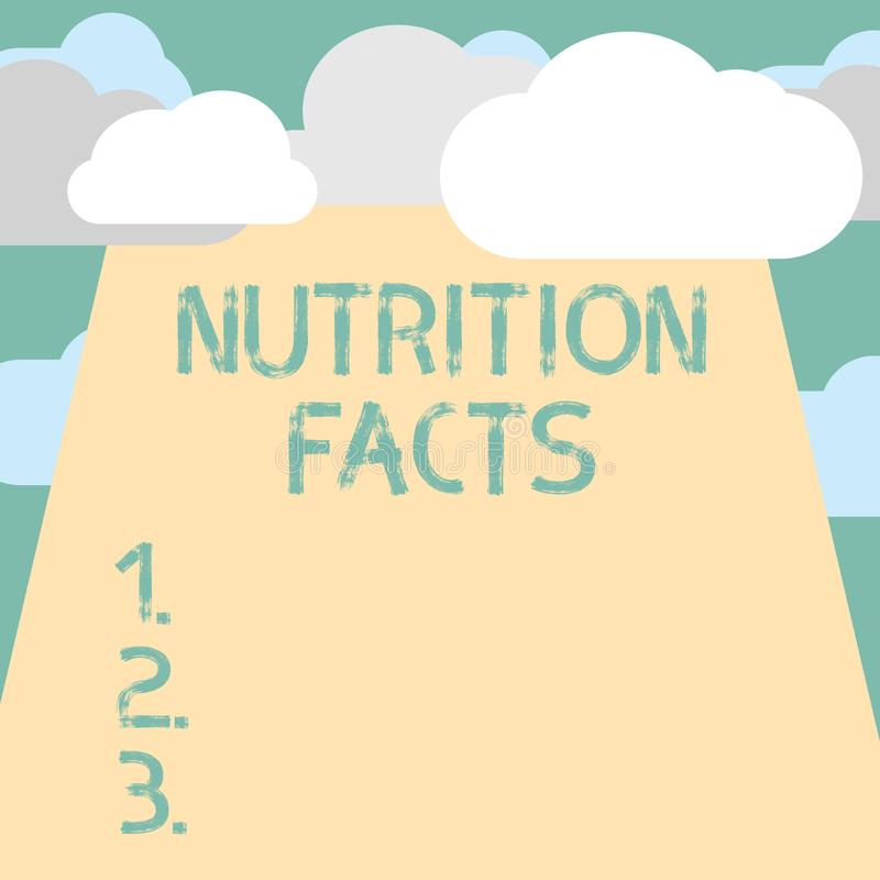 Text sign showing Nutrition Facts. Conceptual photo Detailed information about the nutrients of the food.  stock illustration