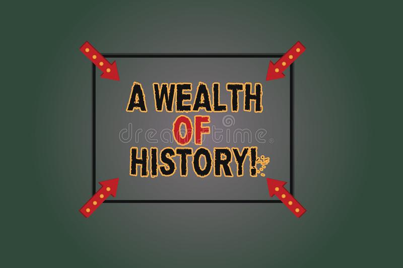 Text sign showing A Wealth Of History. Conceptual photo Valuable ancient stories ancient cultures traditions Square. Outline with Corner Arrows Pointing Inwards royalty free illustration