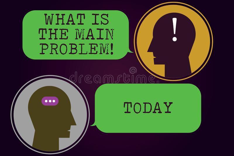 Text sign showing What Is The Main Problem. Conceptual photo Identify the cause of troubles Repair work Messenger Room. With Chat Heads Speech Bubbles stock illustration