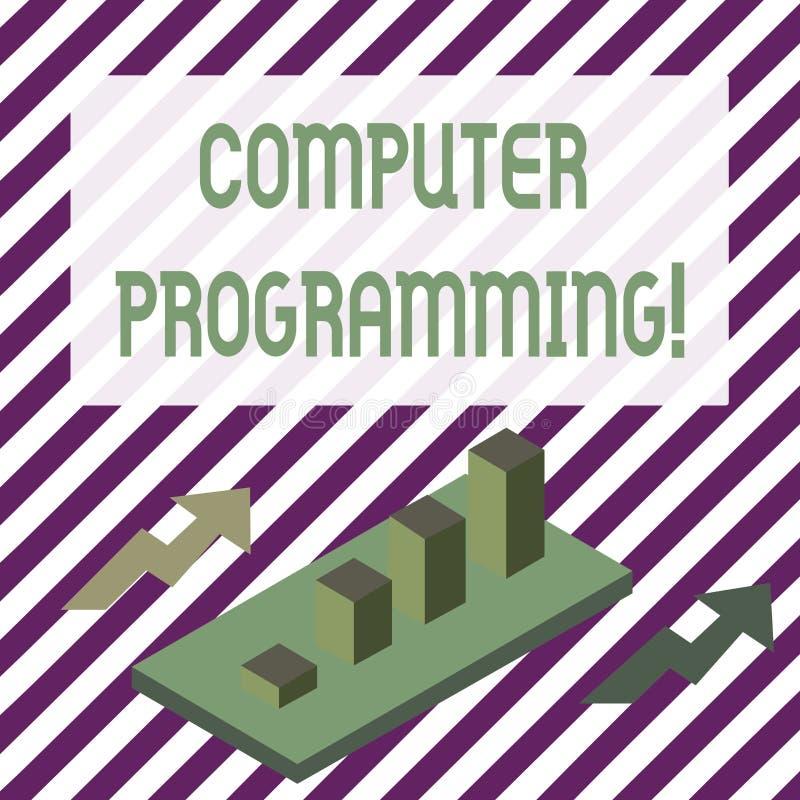 Texte d'écriture écrivant la programmation par ordinateur Processus de signification de concept qui instruit un ordinateur sur  illustration libre de droits