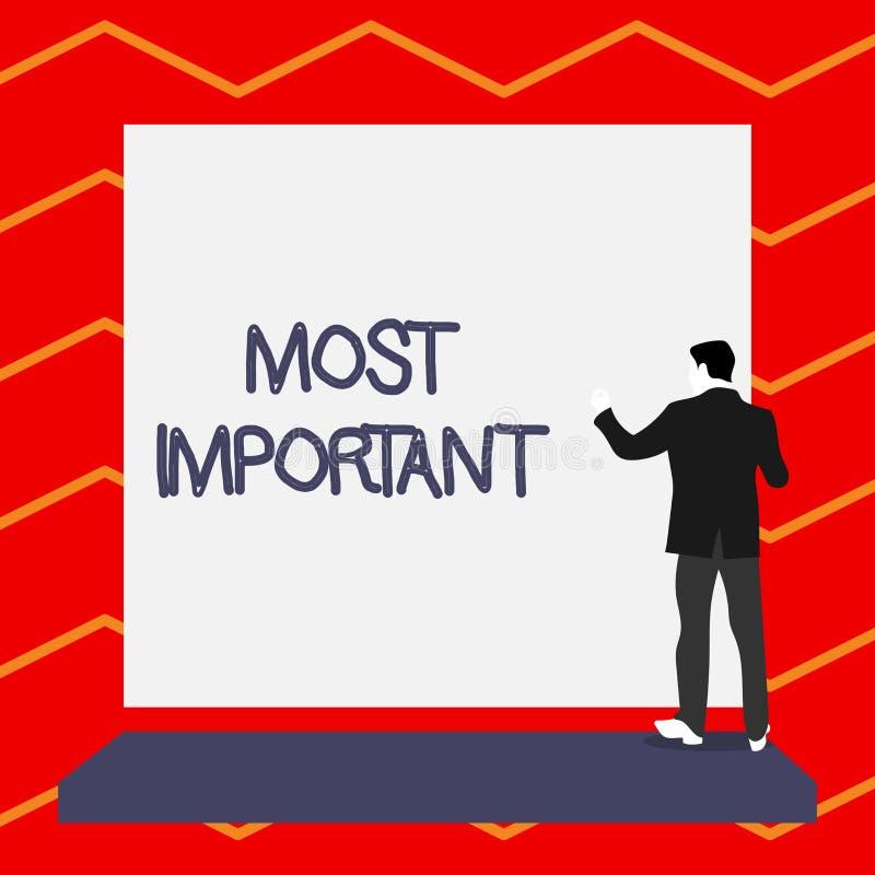 Texte d'?criture de Word le plus important Concept d'affaires pour la quantité du plus grand ou le plus élevé degré ou analogues  illustration libre de droits