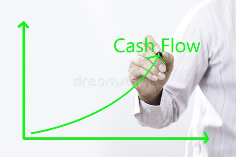 Texte de flux de liquidités avec la Ligne Verte virtuelle de graphique de Hand Point On d'homme d'affaires photo libre de droits