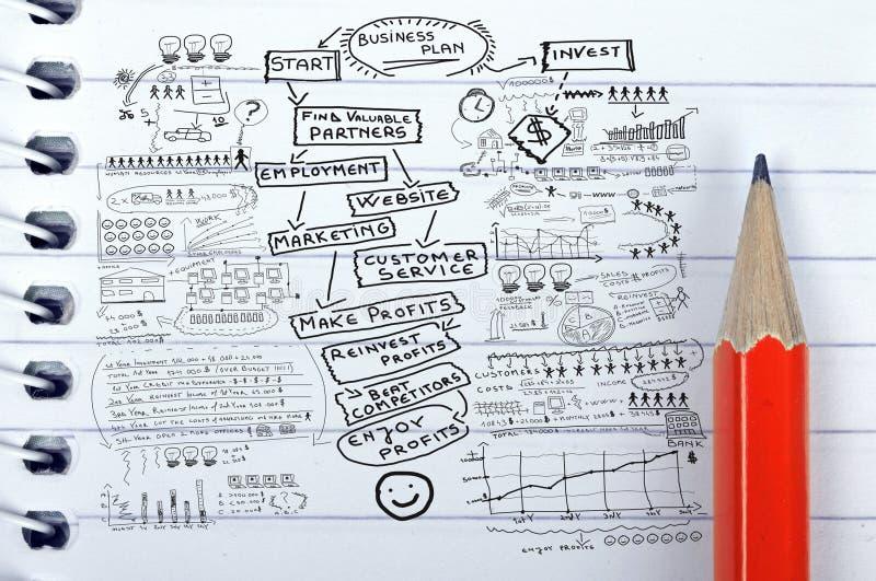 Download Texte De Plan D'action Sur Le Bloc-notes Et Le Crayon Image stock - Image du organisateur, inspiration: 76087167