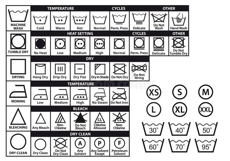 Textielzorgsymbolen, vectorreeks vector illustratie