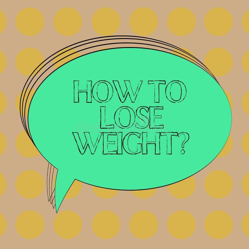 Texto da escrita como perder Weightquestion Estratégias do significado do conceito para conseguir o ajustador parar de ser oval g ilustração royalty free
