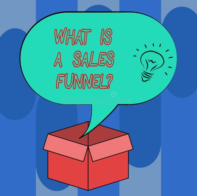 Texto da escrita o que é vendas Funnelquestion O significado do conceito explica um ícone de anúncio de mercado da ideia do métod ilustração royalty free