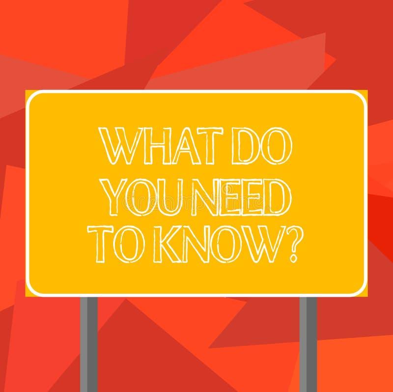 Texto da escrita da palavra o que você precisam a Knowquestion O conceito do negócio para diz-nos coisas para aprender a placa do ilustração do vetor