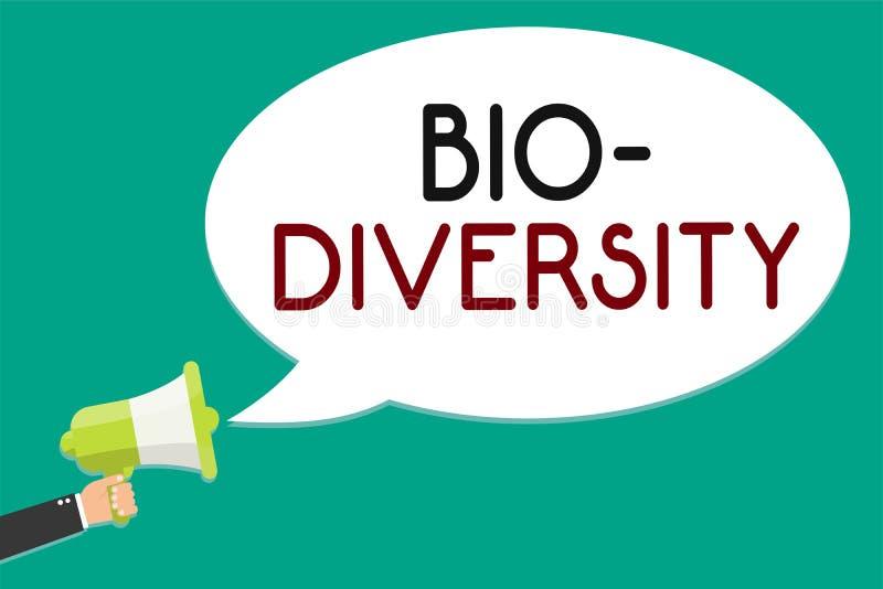 Texto da escrita que escreve a bio diversidade Variedade do significado do conceito de organismos Marine Fauna Ecosystem Habitat  ilustração royalty free