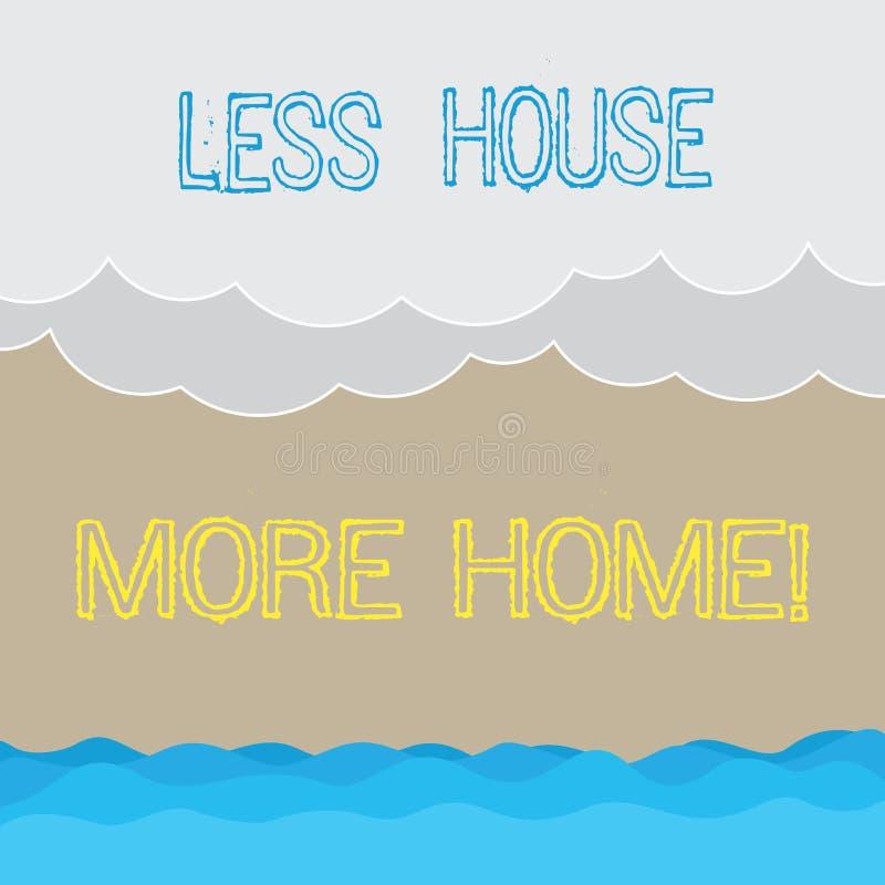 Texto da escrita que escreve a menos casa mais casa O significado do conceito tem um lugar confortável morno a viver com o amor d ilustração stock