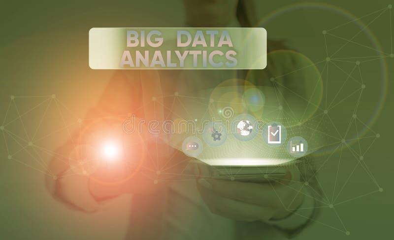 Texto de escrita de texto Big Data Analytics Conceito de negócios para o processo de exame de conjuntos de dados grandes e variad imagem de stock