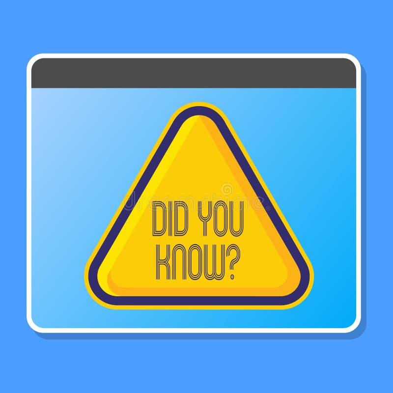 Texto de la escritura de la palabra usted conoc?a la pregunta Concepto del negocio para cuando usted es preguntando a alguien si  libre illustration