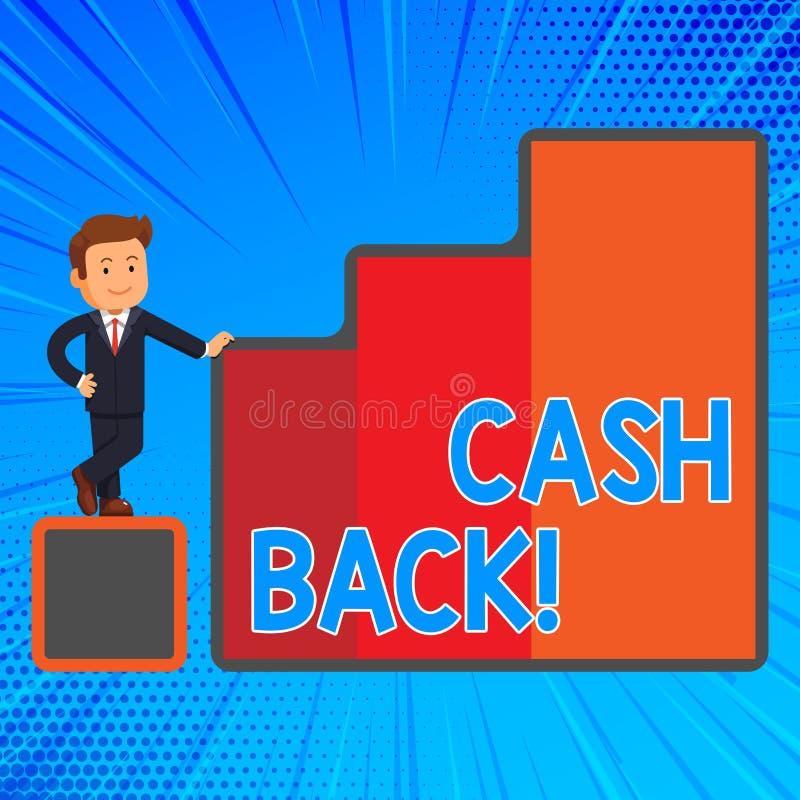 Texto de la escritura que escribe la devolución de efectivo El incentivo del significado del concepto ofreció a compradores por e ilustración del vector