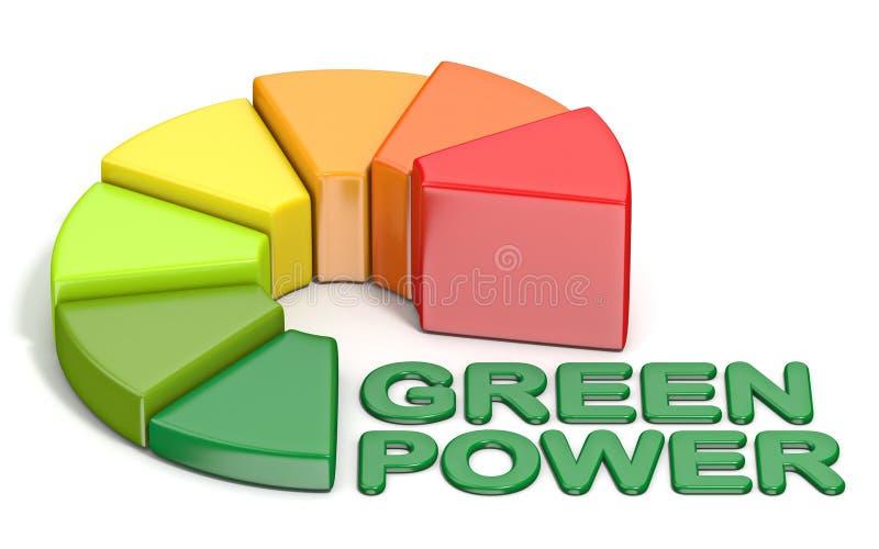 Texto enérgico 3D del poder verde de la eficacia libre illustration