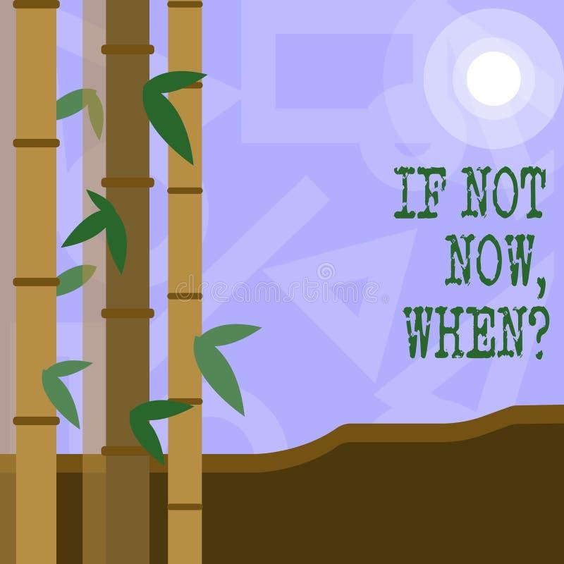 Texto se não agora Whenquestion da escrita Conceito que significa o desafio da iniciativa do alvo do fim do prazo da ação ilustração do vetor