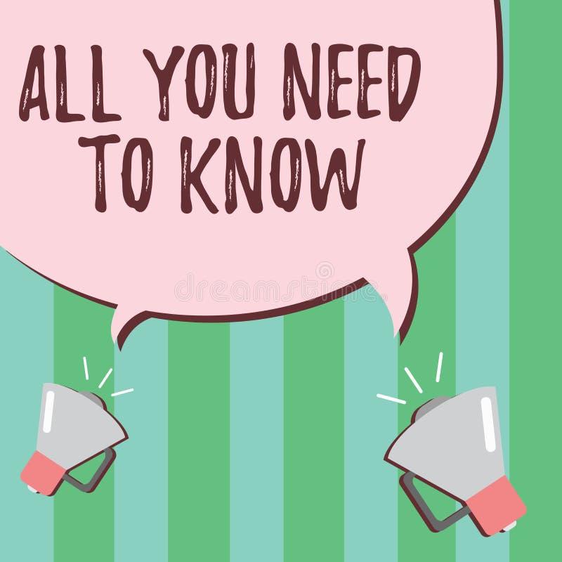 Texto todo de la escritura de la palabra que usted necesita saber El concepto del negocio para dice solamente los hechos y los on libre illustration