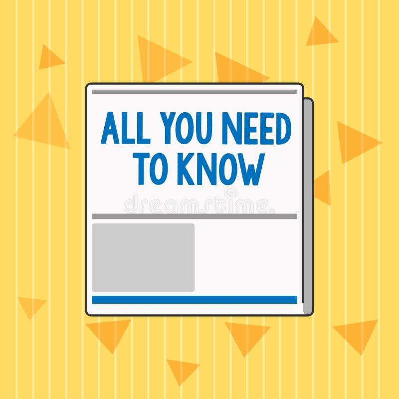 Texto todo de la escritura que usted necesita saber El significado del concepto dice solamente los hechos y los onesAccess import libre illustration