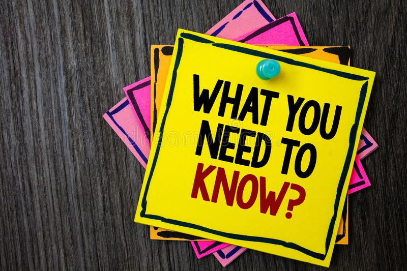 Textotez l'apparence de signe de ce que vous avez besoin pour connaître la question L'éducation conceptuelle de photo développe l photo stock