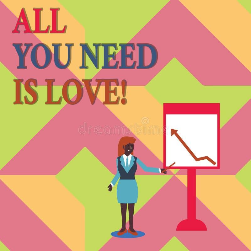 Texttecknet som visar alla som, du behöver, är förälskelse Behöver djup affektion för det begreppsmässiga fotoet gillanderoanalys stock illustrationer
