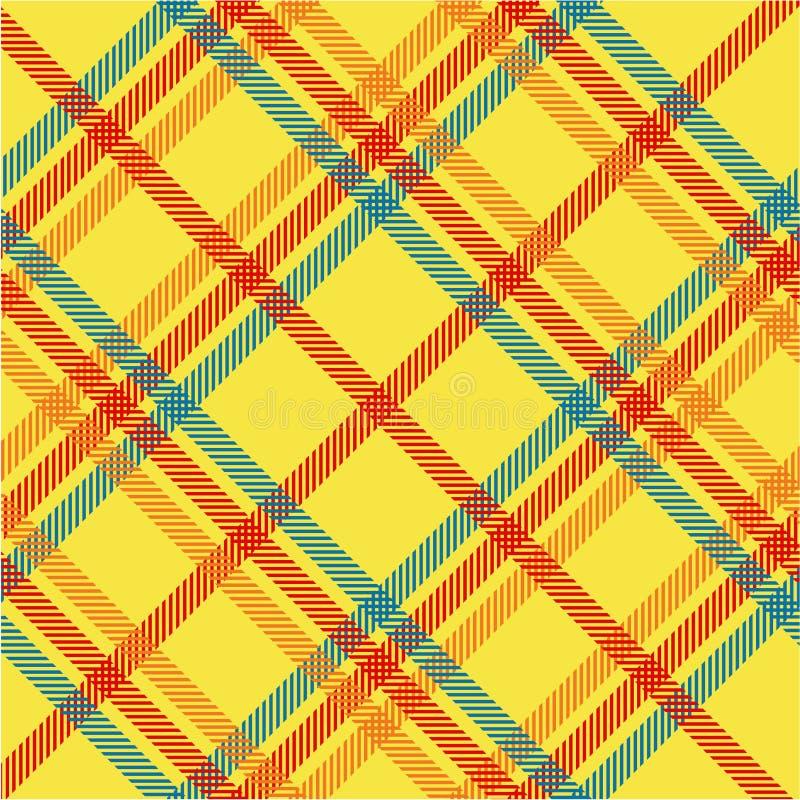 Textura da manta, teste padrão do vetor ilustração royalty free