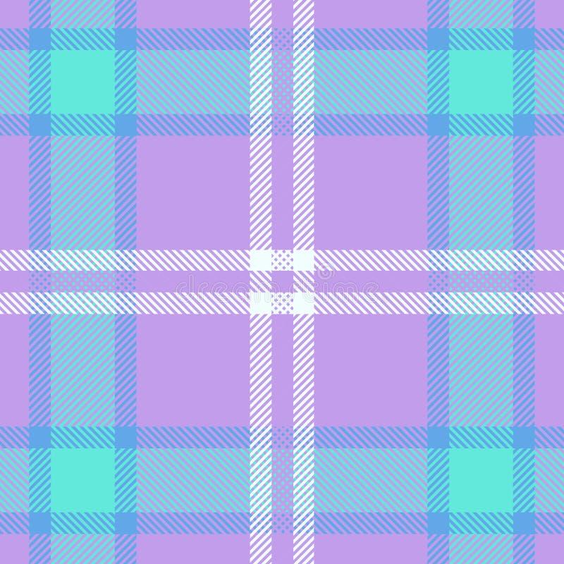 Textura de la tela escocesa, modelo del vector libre illustration
