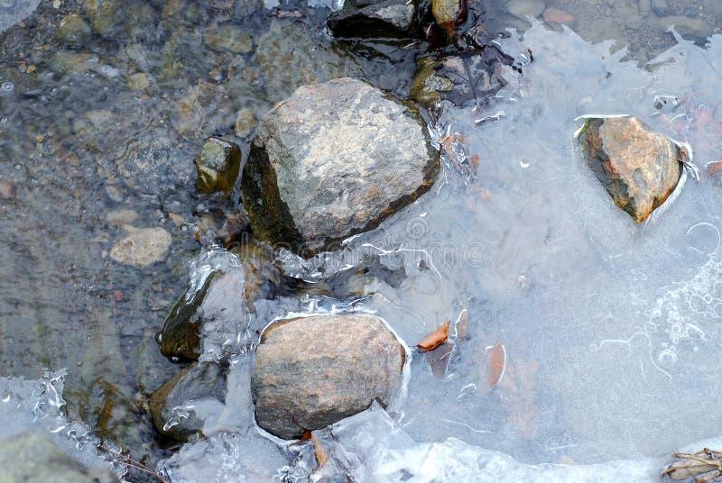 Textura del hielo y del agua imagen de archivo libre de regalías
