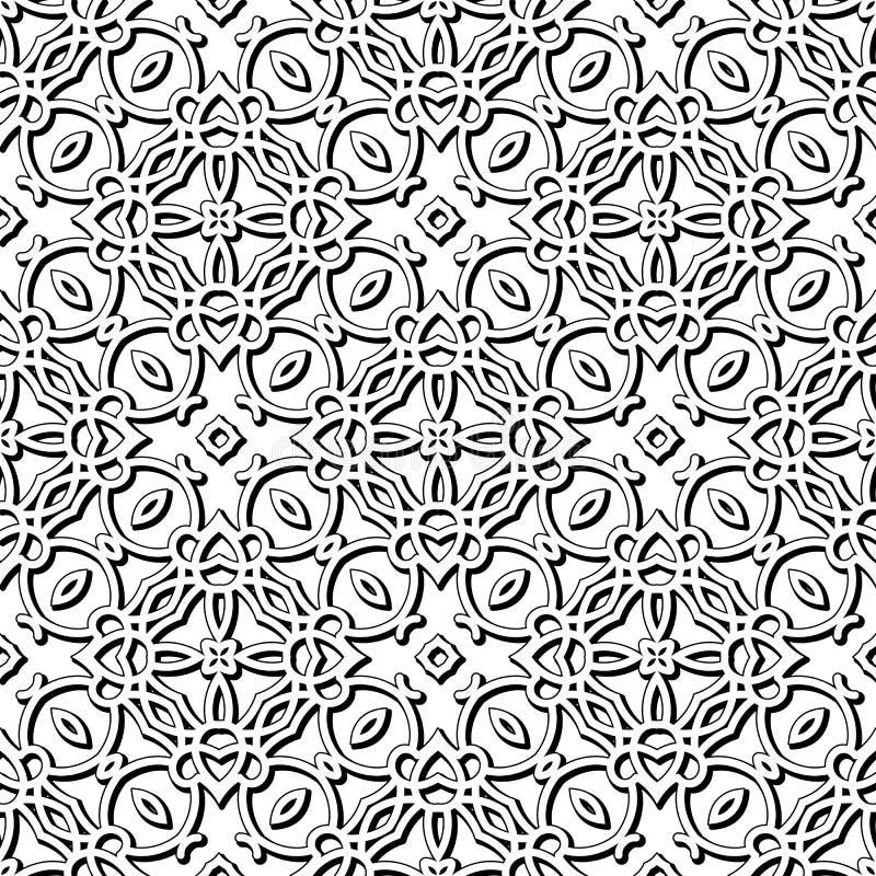 Textura do laço ilustração royalty free