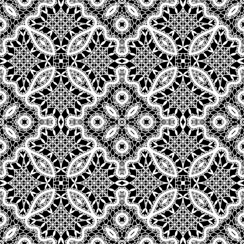 Textura do laço ilustração stock