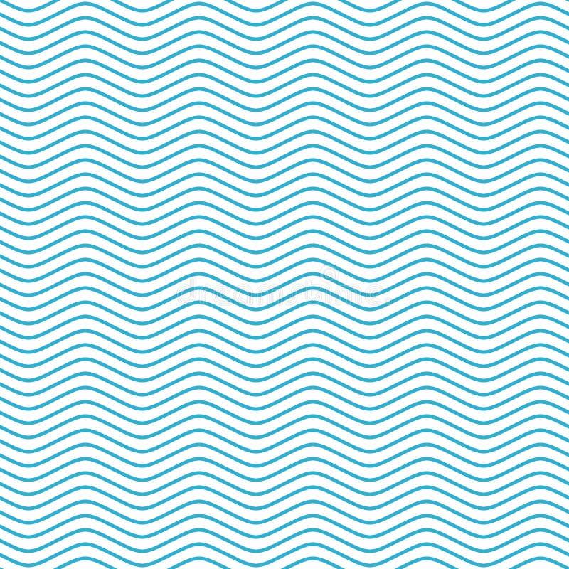 Textura inconsútil de la onda ilustración del vector