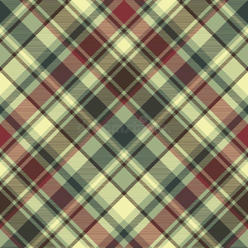 Textura inconsútil diagonal de la tela de la tela escocesa verde ilustración del vector