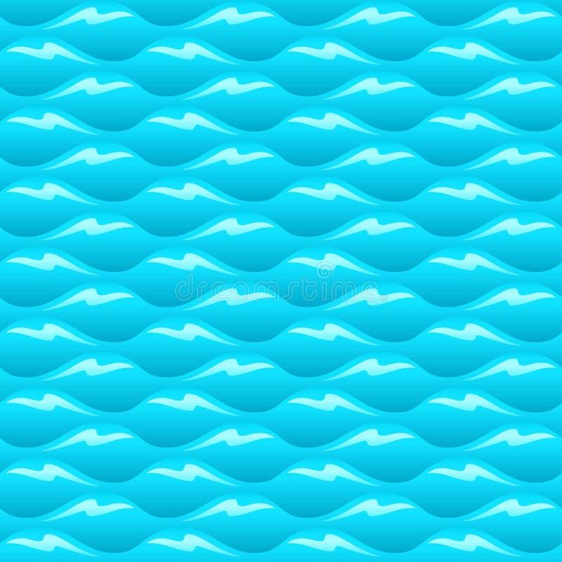 Textura o modelo inconsútil lisa azul del vector de las ondas de agua libre illustration