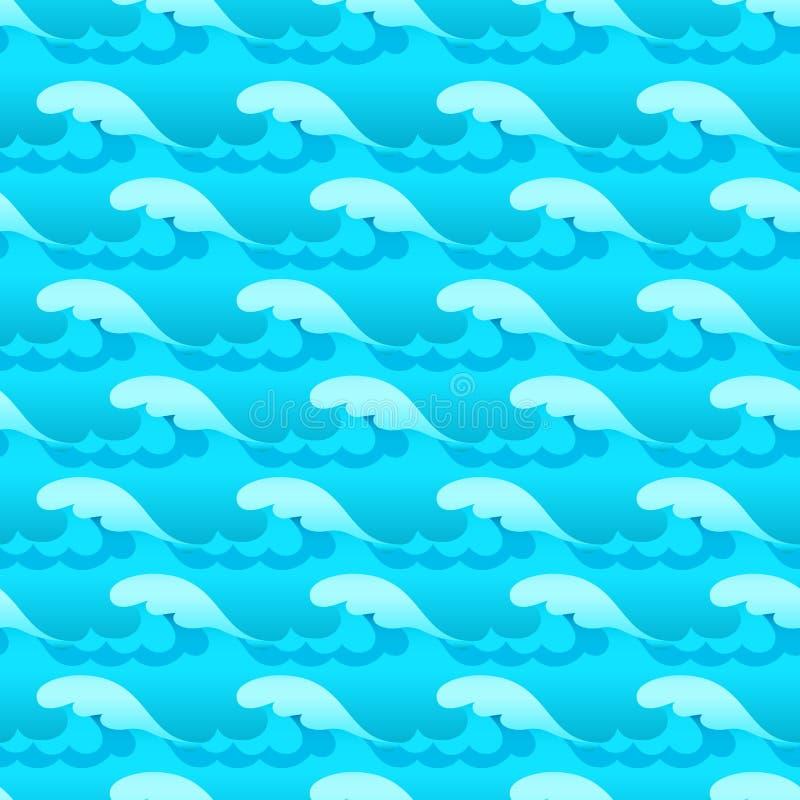Textura o modelo incons?til del vector de las ondas de agua azul ilustración del vector
