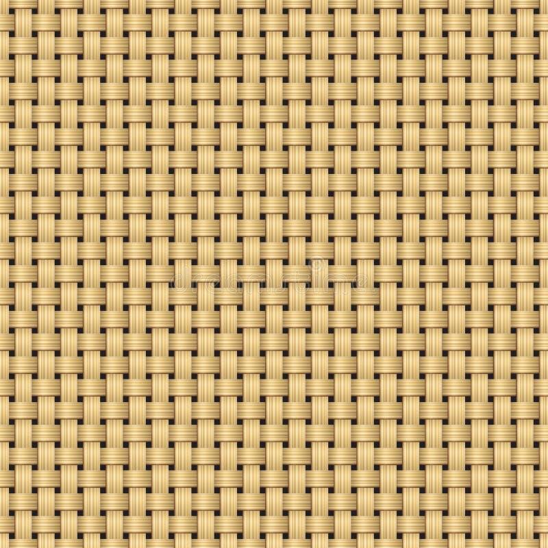 Texture de panier illustration stock