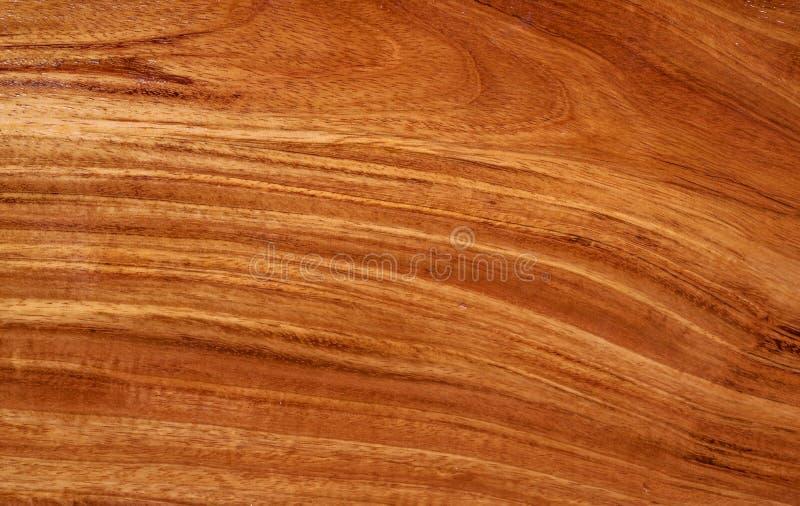 texture en bois de planche de teck avec le mod le naturel photo stock image du panneau tage. Black Bedroom Furniture Sets. Home Design Ideas