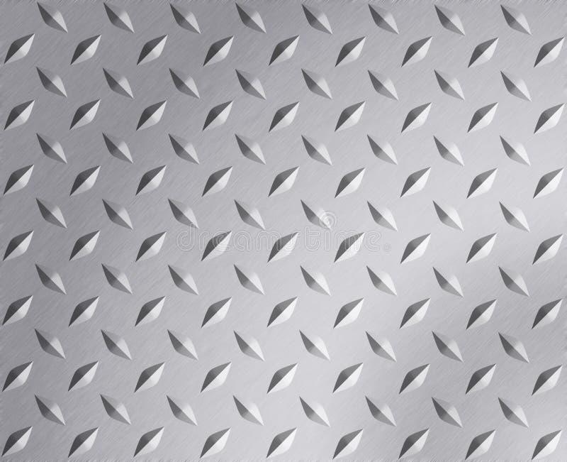 Texture en métal de plaque illustration stock