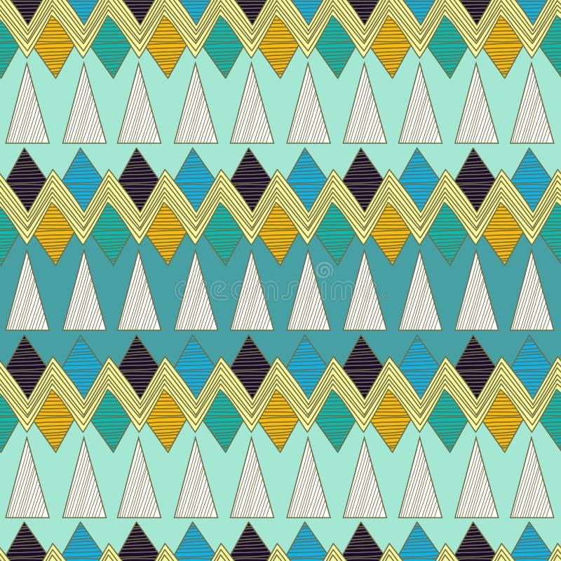 Texture tribale illustration de vecteur