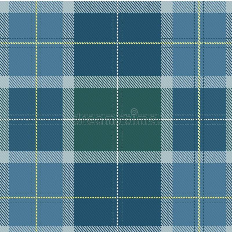 Download Textured Vector Scottish Tartan Fabric Stock Illustration - Illustration: 18034808