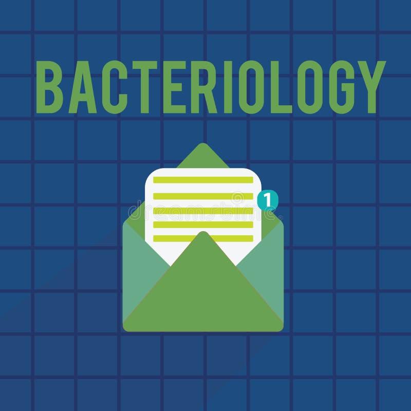 Textzeichen, das Bakteriologie zeigt Begriffsfoto Niederlassung von Mikrobiologie beschäftigend Bakterien und ihren Gebrauch vektor abbildung