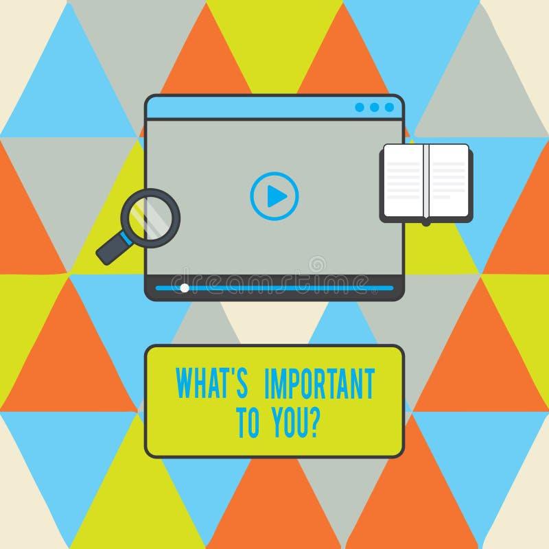 Textzeichendarstellen, was S zu Youquestion wichtig ist Begriffsfoto sagen uns Ihrem Prioritätszielziele Tablet-Video vektor abbildung
