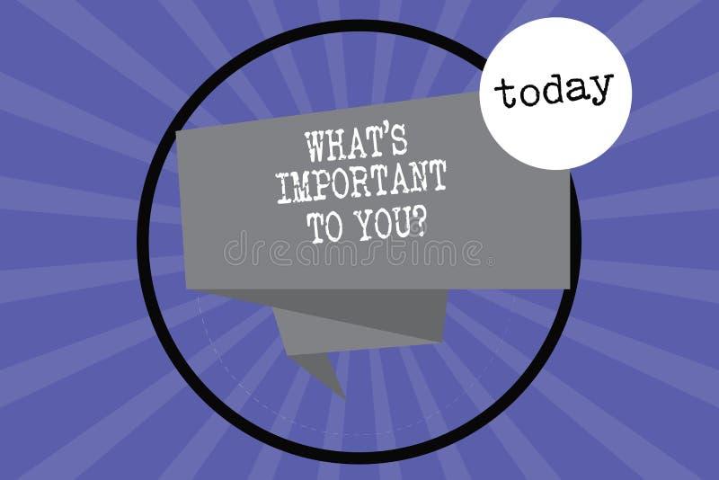 Textzeichendarstellen, was S zu Youquestion wichtig ist Begriffsfoto sagen uns Ihren gefalteten Prioritätszielzielen lizenzfreie abbildung