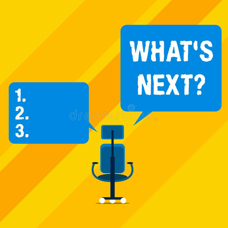 Textzeichenvertretung welche folgende Frage s Begriffsfoto, welches das Demonstrieren nach seinen kommenden Aktionen oder Verhalt stock abbildung