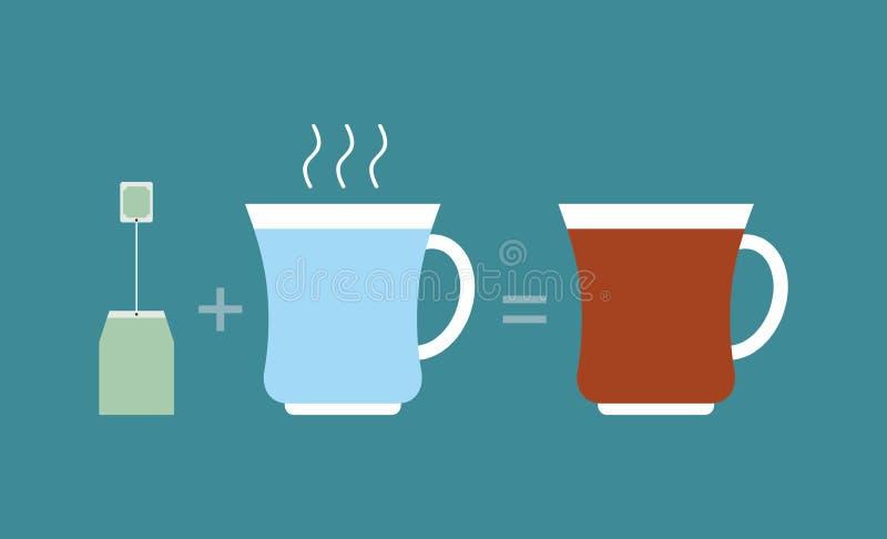 Thé d'instruction Sachet à thé plus l'eau chaude Brew en cercle Vecto illustration de vecteur